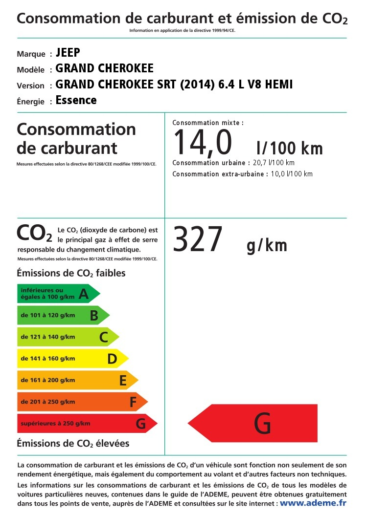 consommation de carburant et émission de co2 du jeep grand cherokee